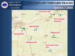Tornado Tracks 040816